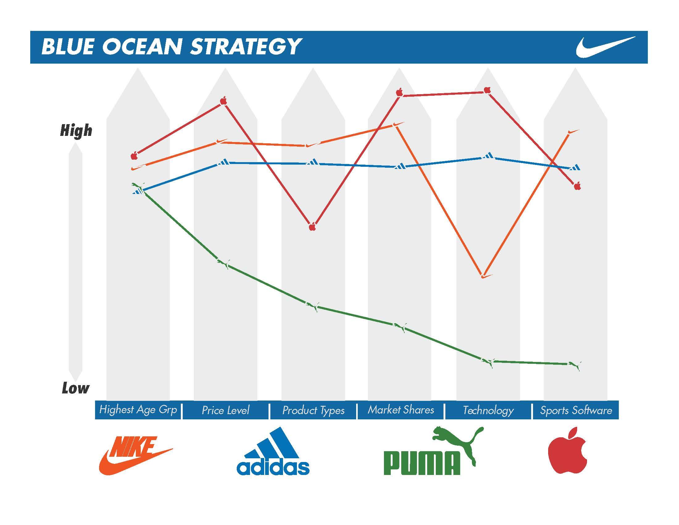 Nike_presentation pg_Page_04